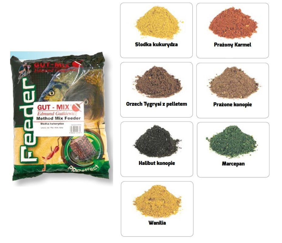 GUT-MIX METHOD MIX FEEDER 2KG