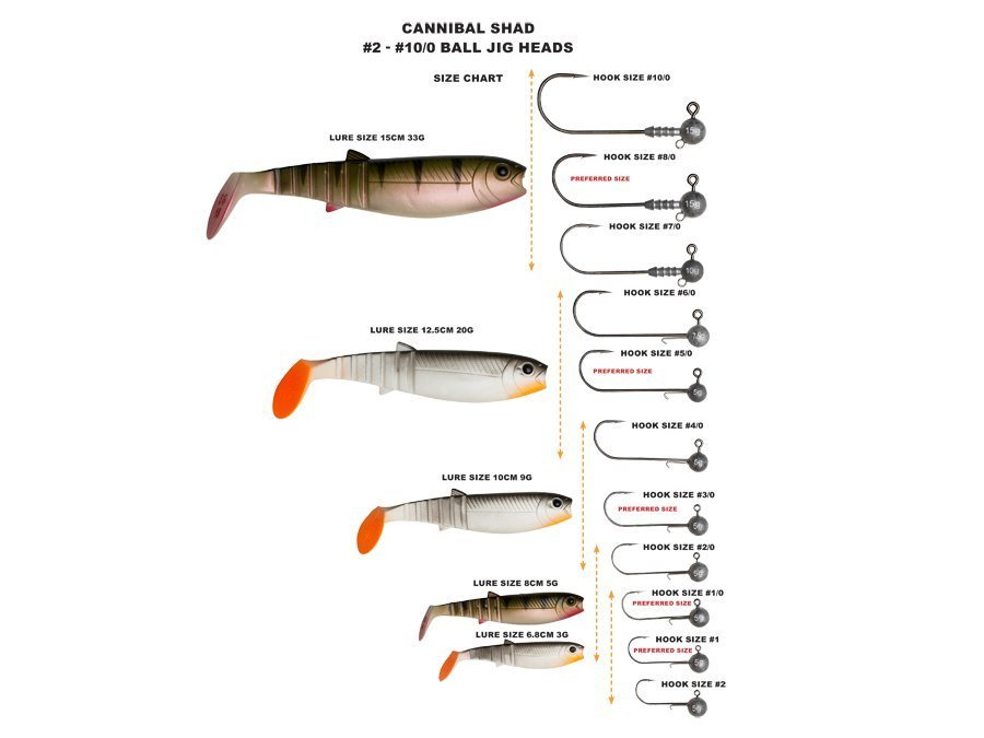SAVAGE GEAR CANNIBAL SHAD 10cm/9gr