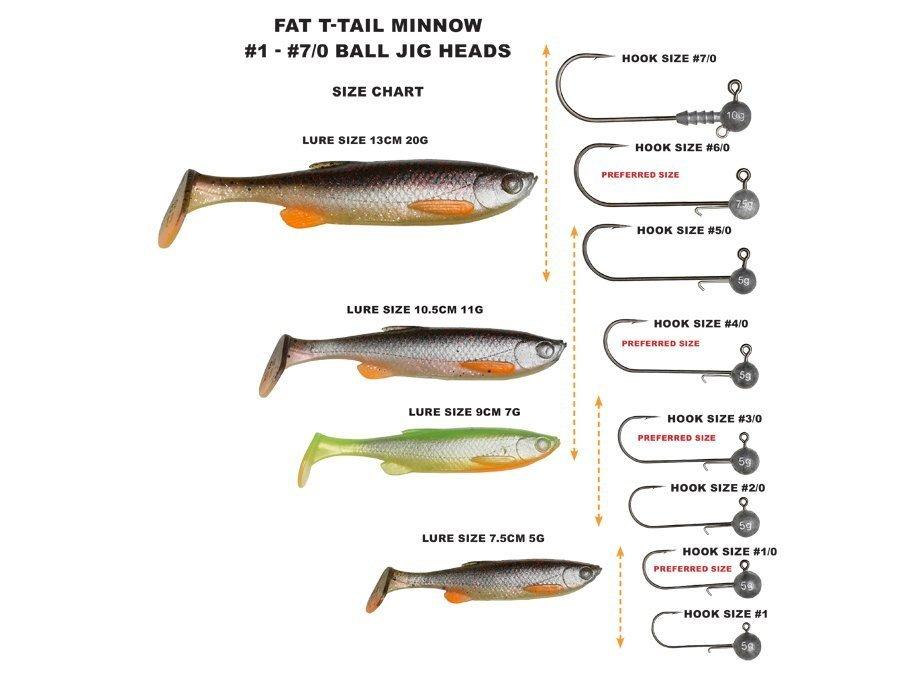 SAVAGE GEAR FAT T-TAIL MINNOW BULK 13cm/20gr